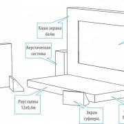 Сцена 6х3 метра - комплекс с обозначениями.